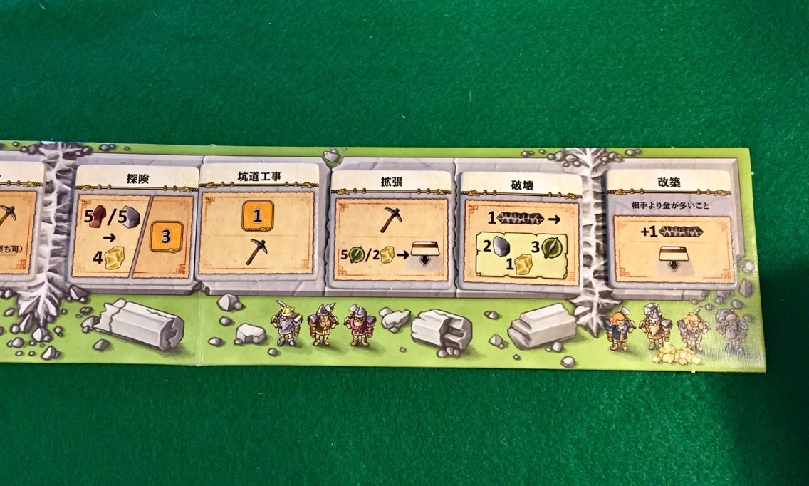 ゲーム紹介『カヴェルナ:洞窟対決 (Caverna: Cave vs Cave)4~8ラウンドで使用できるようになるタイル