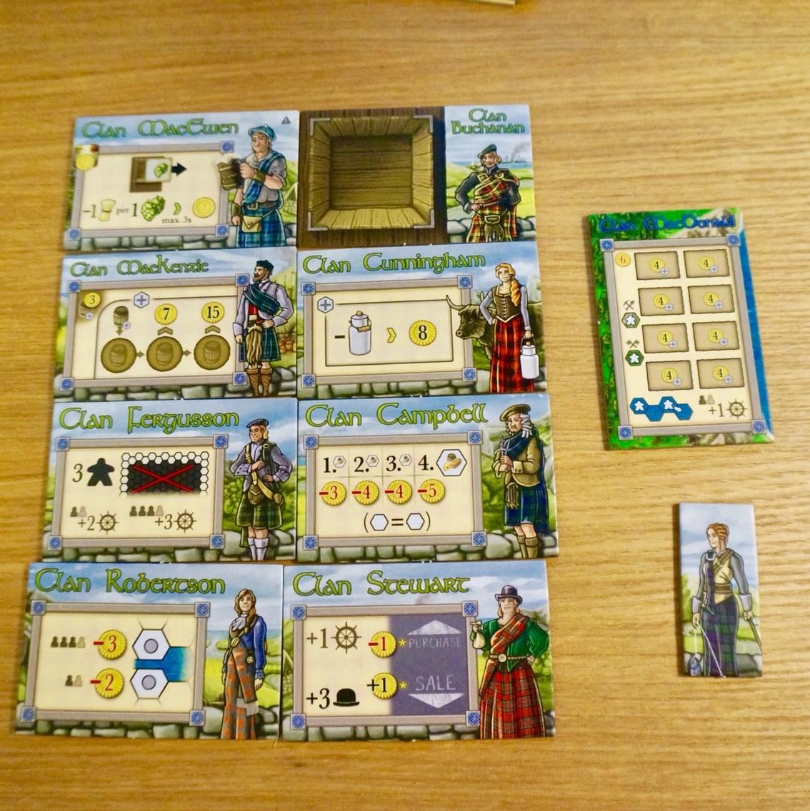 クランズ・オブ・カレドニア (Clans of Caledonia):キャラクターボード