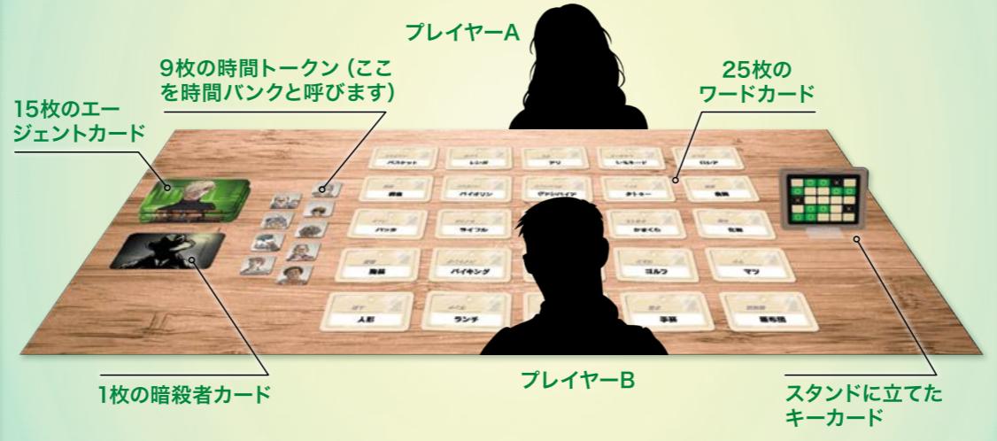 ゲーム紹介『コードネーム:デュエット (Codenames Duet)』ゲームの準備
